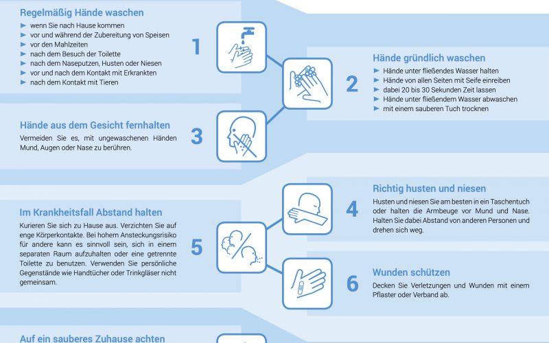 Hygienetipps Schutz vor Corona